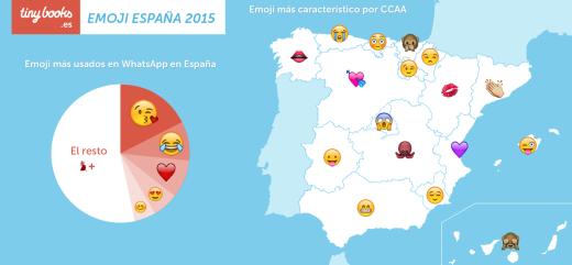 Mapa de los emojis por comunidades.