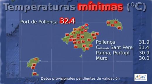 Gráfica de temperaturas mínimas de Aemet.