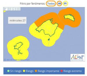 Gráfica de predicción de alertas de Aemet.