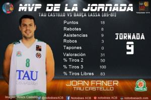 Los números de Joan Faner ante el Barça.
