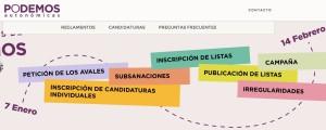 Captura de pantalla de la web de Podemos donde se informa de los procesos autonómicos.