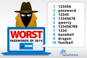 WorstPasswords-2014 SplashData
