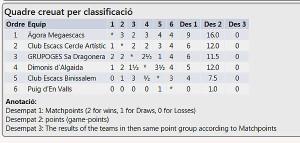 QUADRES-DHONOR-ajedrez-balear-per-equips