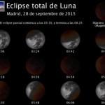 Fases del eclipse de luna del próximo día 28.- FOTO.- Planetario de Madrid