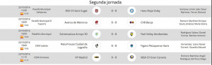 Esta es la segunda jornada de Superliga.