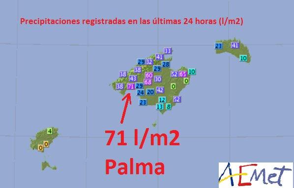 Gráfica de precipitaciones de Aemet.