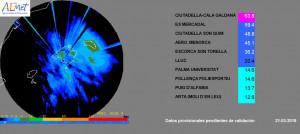Gráfico de lluvias de Aemet.