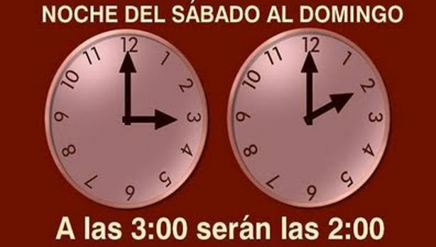 Los relojes se deberán retrasar una hora.