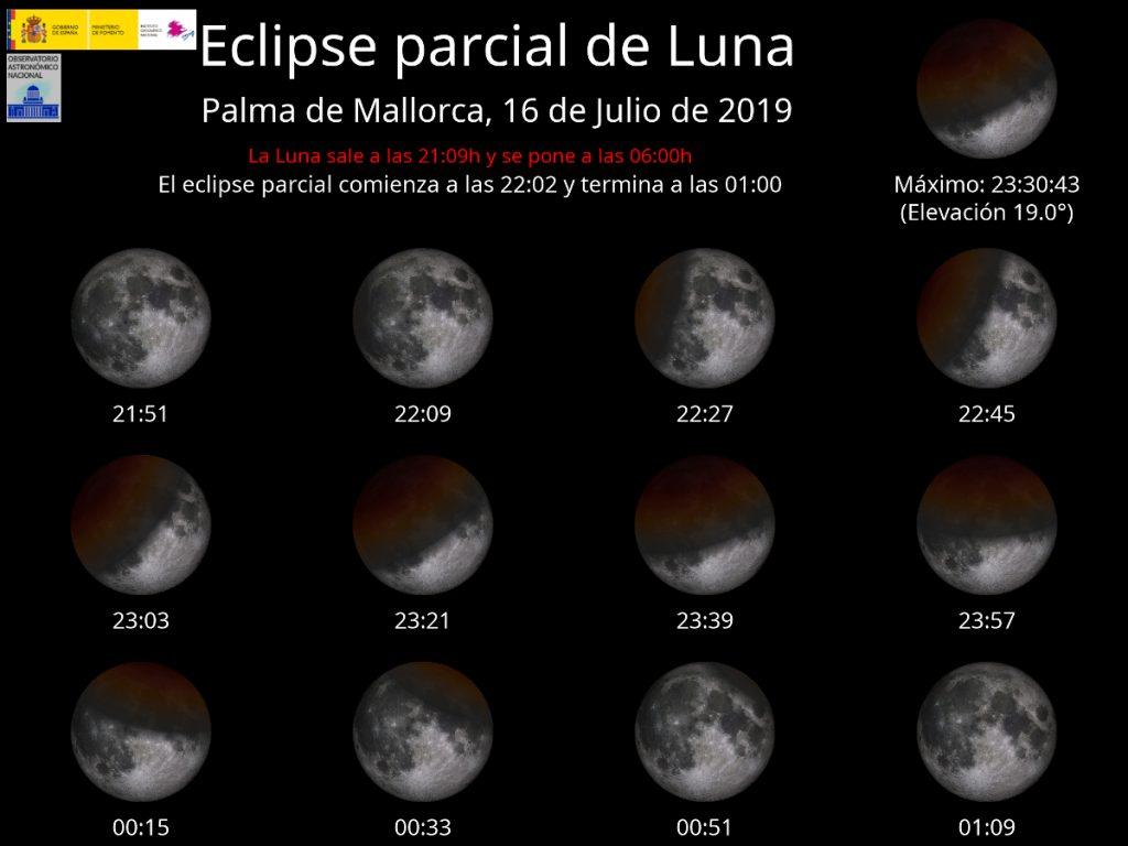 Gráfico del Instituto Geográfico Nacional sobre el eclipse en Baleares