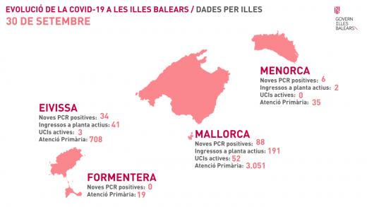 Imagen de la situación epidemiológica este miércoles en Baleares