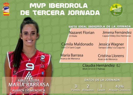 MVP de la jornada.